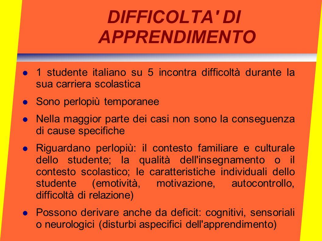 DIFFICOLTA' DI APPRENDIMENTO 1 studente italiano su 5 incontra difficoltà durante la sua carriera scolastica Sono perlopiù temporanee Nella maggior pa