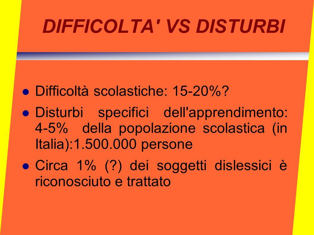 DIFFICOLTA' VS DISTURBI Difficoltà scolastiche: 15-20%? Disturbi specifici dell'apprendimento: 4-5% della popolazione scolastica (in Italia):1.500.000