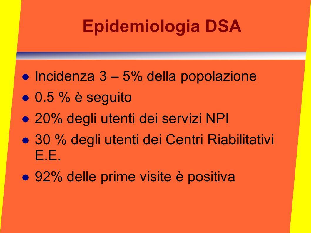 Epidemiologia DSA Incidenza 3 – 5% della popolazione 0.5 % è seguito 20% degli utenti dei servizi NPI 30 % degli utenti dei Centri Riabilitativi E.E.