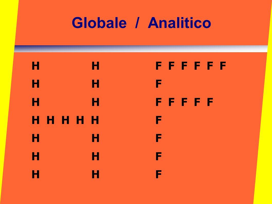 Globale / Analitico H H H H H H H F F F F F F F F F F