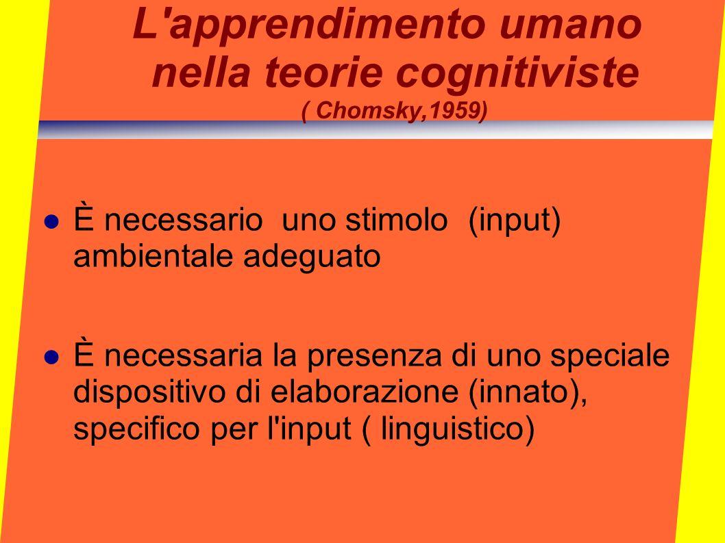 L'apprendimento umano nella teorie cognitiviste ( Chomsky,1959) È necessario uno stimolo (input) ambientale adeguato È necessaria la presenza di uno s