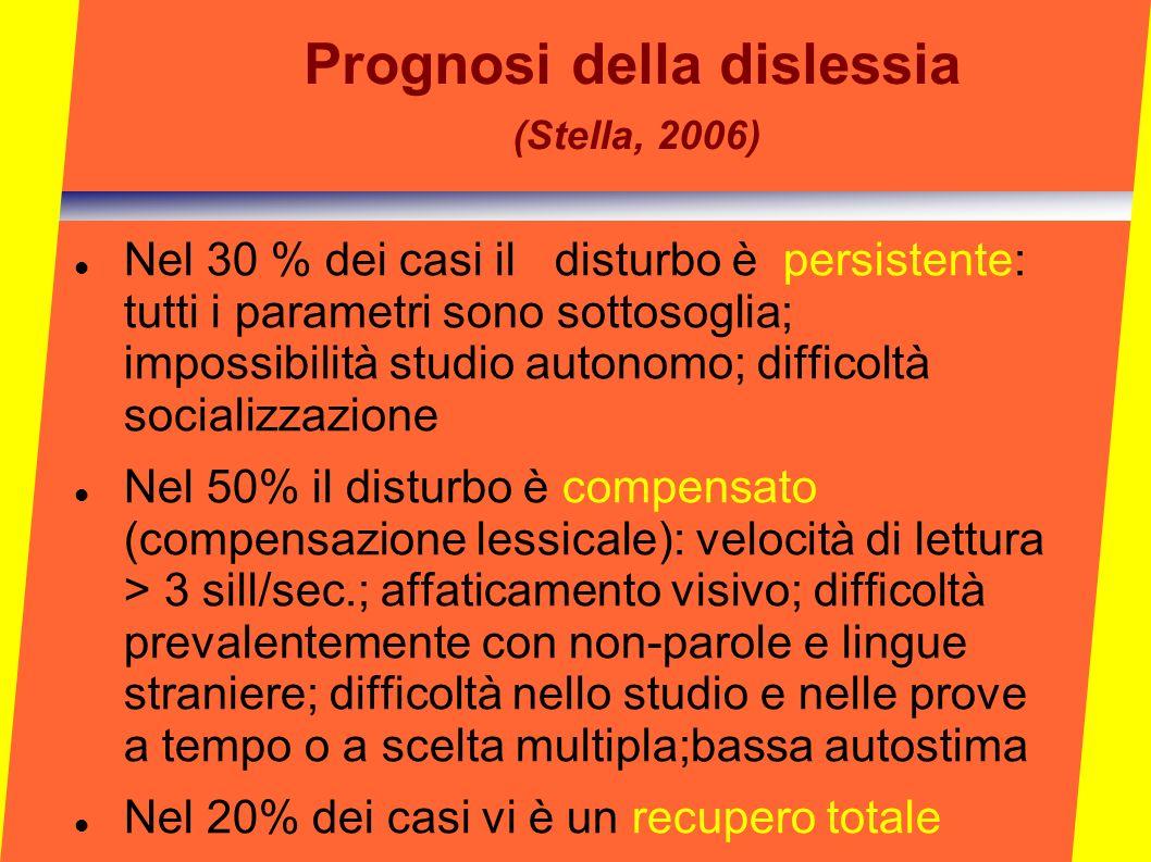 Prognosi della dislessia (Stella, 2006) Nel 30 % dei casi il disturbo è persistente: tutti i parametri sono sottosoglia; impossibilità studio autonomo