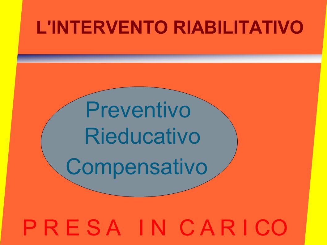 L'INTERVENTO RIABILITATIVO Preventivo Rieducativo Compensativo P R E S A I N C A R I CO