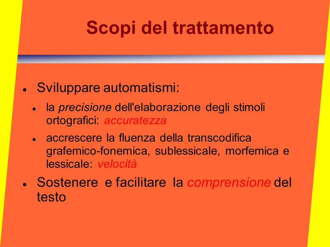 Scopi del trattamento Sviluppare automatismi: la precisione dell'elaborazione degli stimoli ortografici: accuratezza accrescere la fluenza della trans