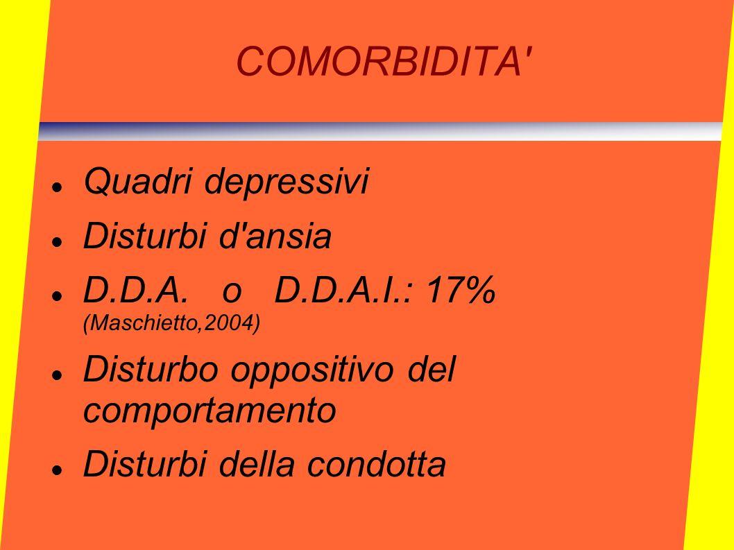 COMORBIDITA' Quadri depressivi Disturbi d'ansia D.D.A. o D.D.A.I.: 17% (Maschietto,2004) Disturbo oppositivo del comportamento Disturbi della condotta