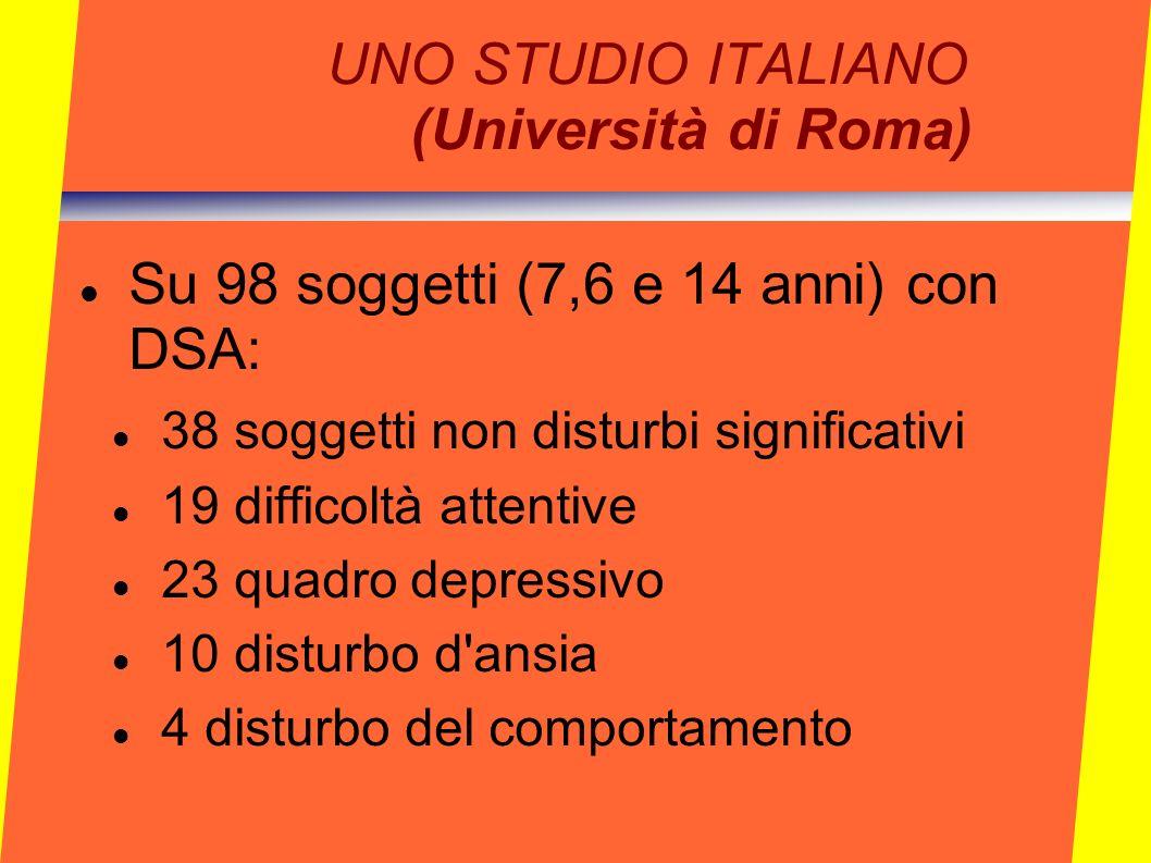UNO STUDIO ITALIANO (Università di Roma) Su 98 soggetti (7,6 e 14 anni) con DSA: 38 soggetti non disturbi significativi 19 difficoltà attentive 23 qua