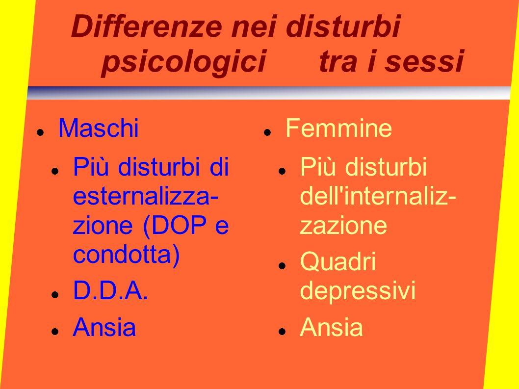 Differenze nei disturbi psicologici tra i sessi Maschi Più disturbi di esternalizza- zione (DOP e condotta) D.D.A. Ansia Femmine Più disturbi dell'int