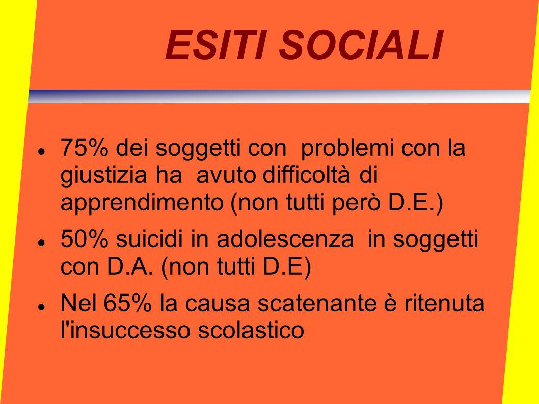 ESITI SOCIALI 75% dei soggetti con problemi con la giustizia ha avuto difficoltà di apprendimento (non tutti però D.E.) 50% suicidi in adolescenza in