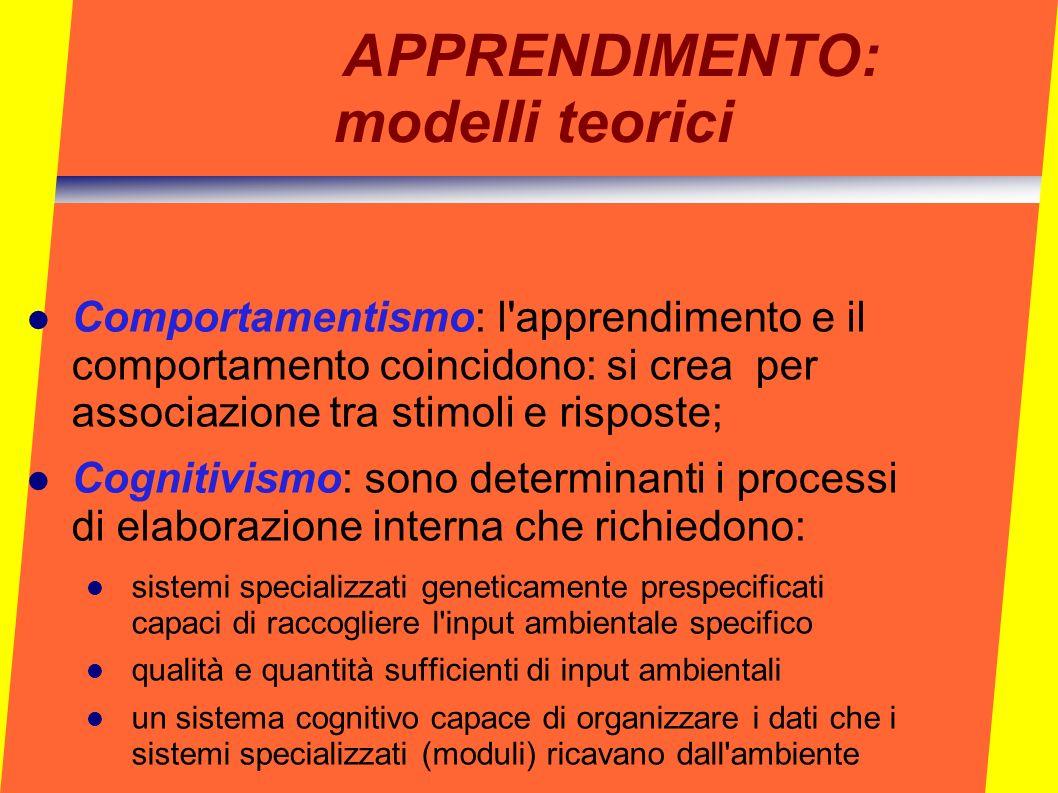 APPRENDIMENTO: modelli teorici Comportamentismo: l'apprendimento e il comportamento coincidono: si crea per associazione tra stimoli e risposte; Cogni