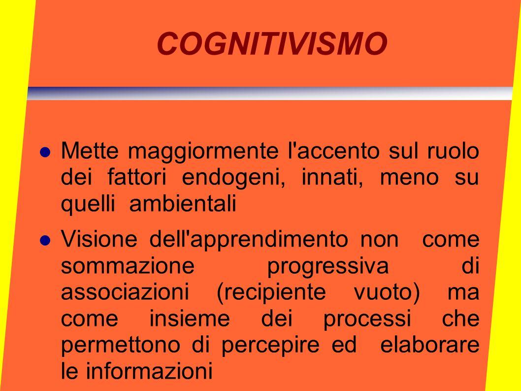 COGNITIVISMO Mette maggiormente l'accento sul ruolo dei fattori endogeni, innati, meno su quelli ambientali Visione dell'apprendimento non come sommaz