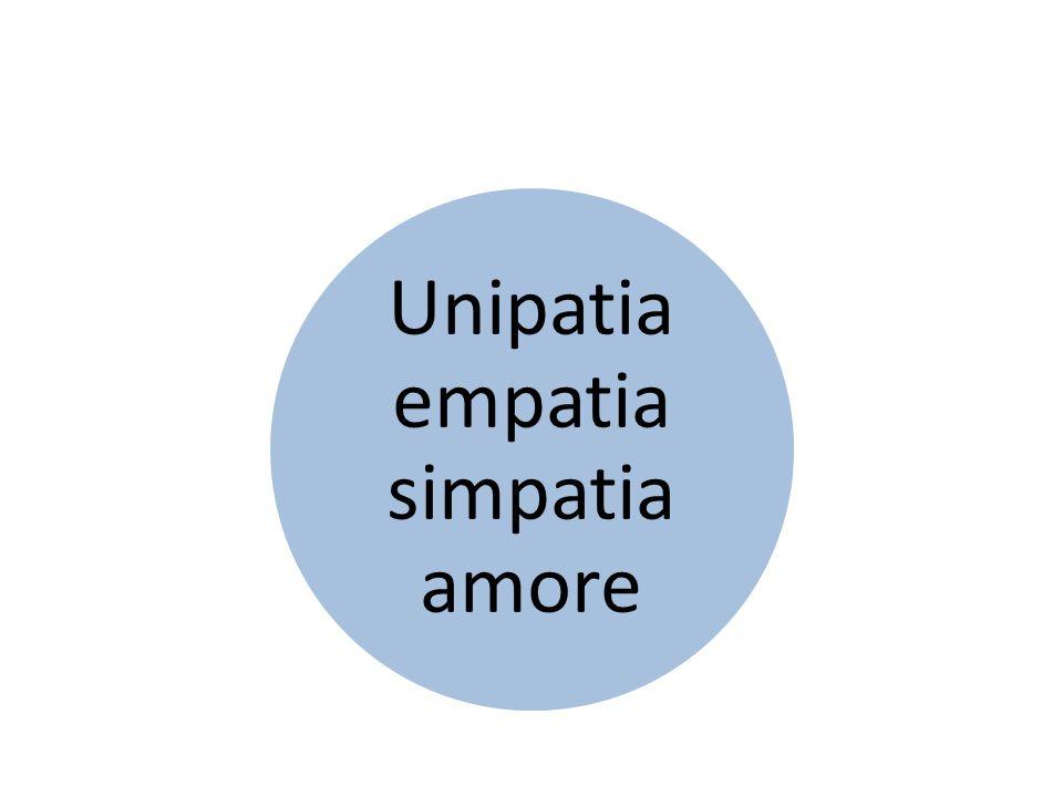 Unipatia empatia simpatia amore