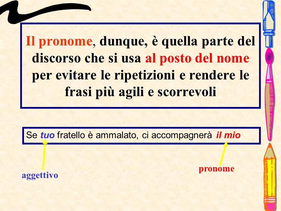 Il pronome non si deve confondere con laggettivo Laggettivo è la parte del discorso che si aggiunge a un nome per attribuirgli una qualità o per deter