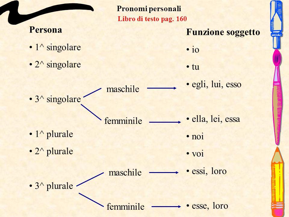 Il pronome può sostituire anche altre parti del discorso; ad esempio: un aggettivo: Ti credevo intelligente, ma non lo sei. un verbo: Aveva studiato e