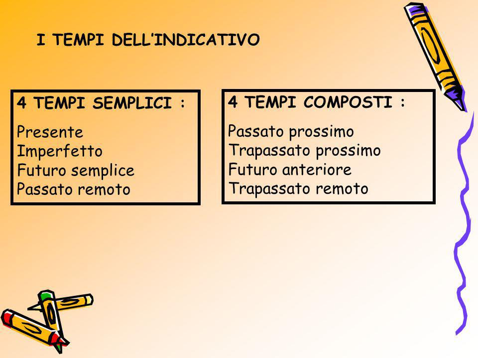 I TEMPI DELLINDICATIVO 4 TEMPI SEMPLICI : Presente Imperfetto Futuro semplice Passato remoto 4 TEMPI COMPOSTI : Passato prossimo Trapassato prossimo F