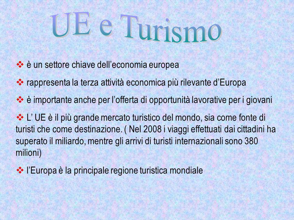 è un settore chiave delleconomia europea rappresenta la terza attività economica più rilevante dEuropa è importante anche per lofferta di opportunità