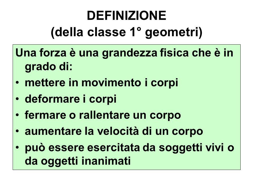 DEFINIZIONE (della classe 1° geometri) Una forza è una grandezza fisica che è in grado di: mettere in movimento i corpi deformare i corpi fermare o ra