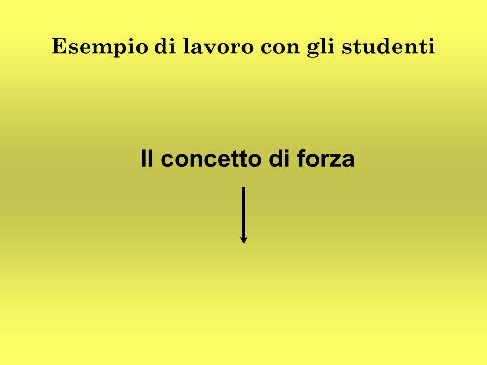 Esempio di lavoro con gli studenti Il concetto di forza