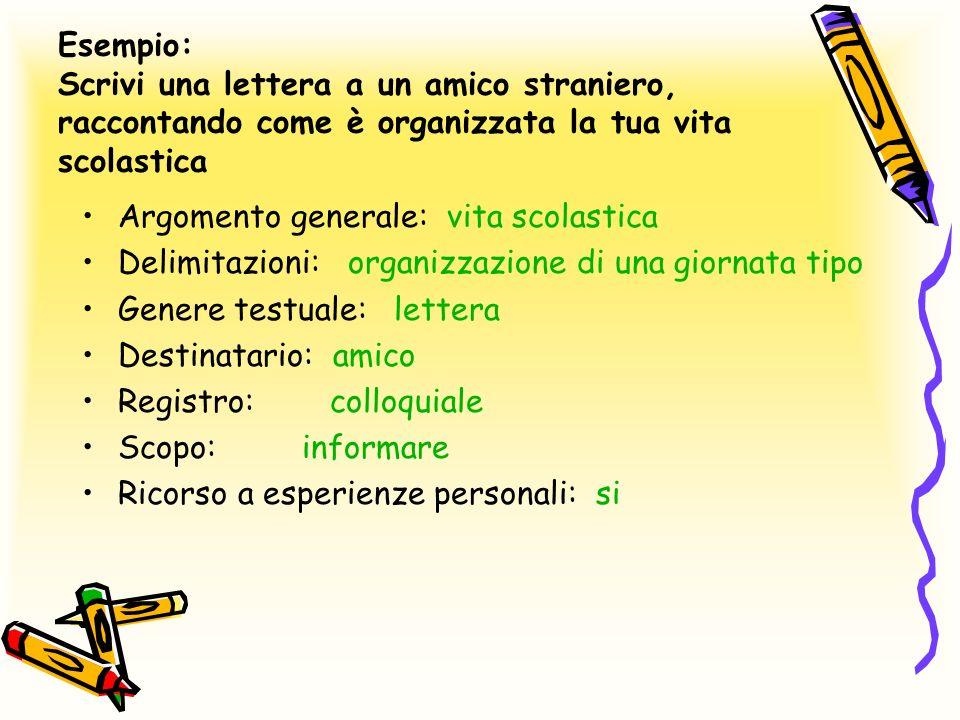 Esempio: Scrivi una lettera a un amico straniero, raccontando come è organizzata la tua vita scolastica Argomento generale: vita scolastica Delimitazi
