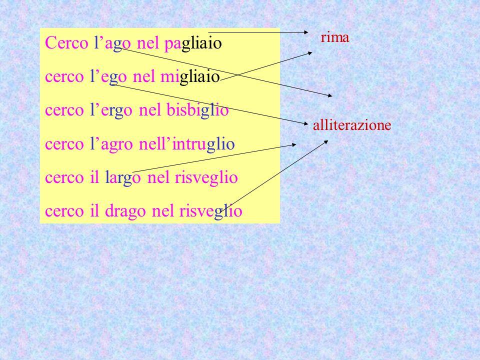 Il parallelismo sintattico consiste nella ripetizione parallela e simmetrica dellorganizzazione sintattica di due o più frasi Parallelismo sintattico Verbo + articolo + nome + preposizione + nome Cerco l ago nel pagliaio