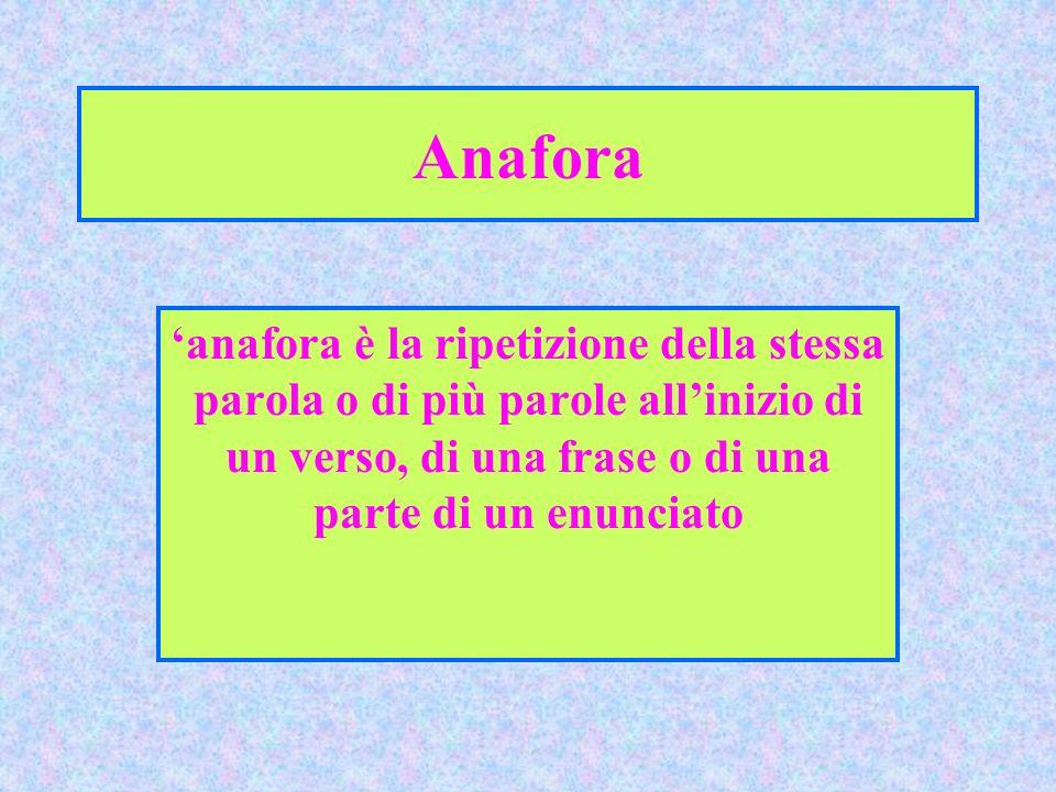 Anafora anafora è la ripetizione della stessa parola o di più parole allinizio di un verso, di una frase o di una parte di un enunciato