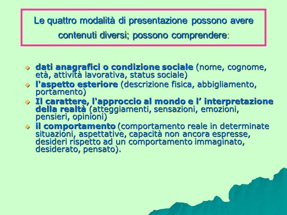 Le quattro modalità di presentazione possono avere contenuti diversi; possono comprendere: dati anagrafici o condizione sociale (nome, cognome, età, a