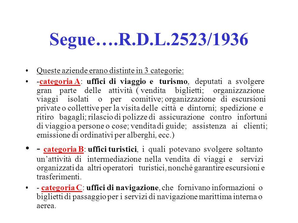 Segue….R.D.L.2523/1936 Queste aziende erano distinte in 3 categorie: -categoria A: uffici di viaggio e turismo, deputati a svolgere gran parte delle a