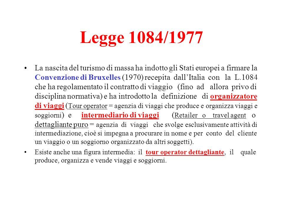 Legge 1084/1977 La nascita del turismo di massa ha indotto gli Stati europei a firmare la Convenzione di Bruxelles (1970) recepita dallItalia con la L