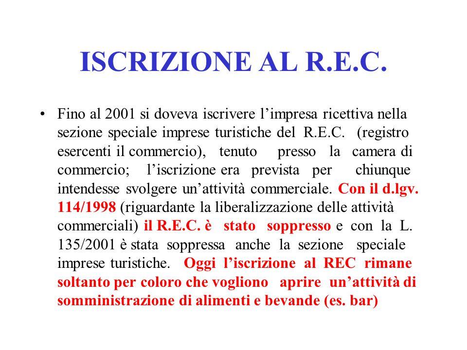 REVOCA DELLA LICENZA Lautorizzazione è revocata dal Sindaco: 1.Se il titolare non attiva lesercizio entro 180 gg. dal rilascio della licenza o ne sosp
