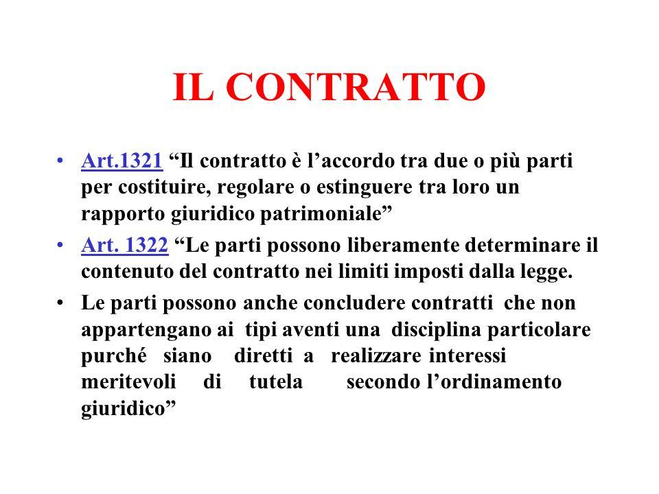 IL CONTRATTO Art.1321 Il contratto è laccordo tra due o più parti per costituire, regolare o estinguere tra loro un rapporto giuridico patrimoniale Art.