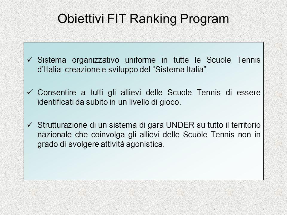 Obiettivi FIT Ranking Program Sistema organizzativo uniforme in tutte le Scuole Tennis dItalia: creazione e sviluppo del Sistema Italia. Consentire a