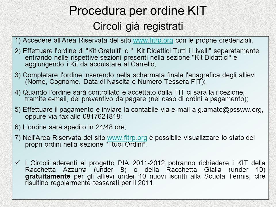 Procedura per ordine KIT Circoli già registrati 1) Accedere all'Area Riservata del sito www.fitrp.org con le proprie credenziali;www.fitrp.org 2) Effe