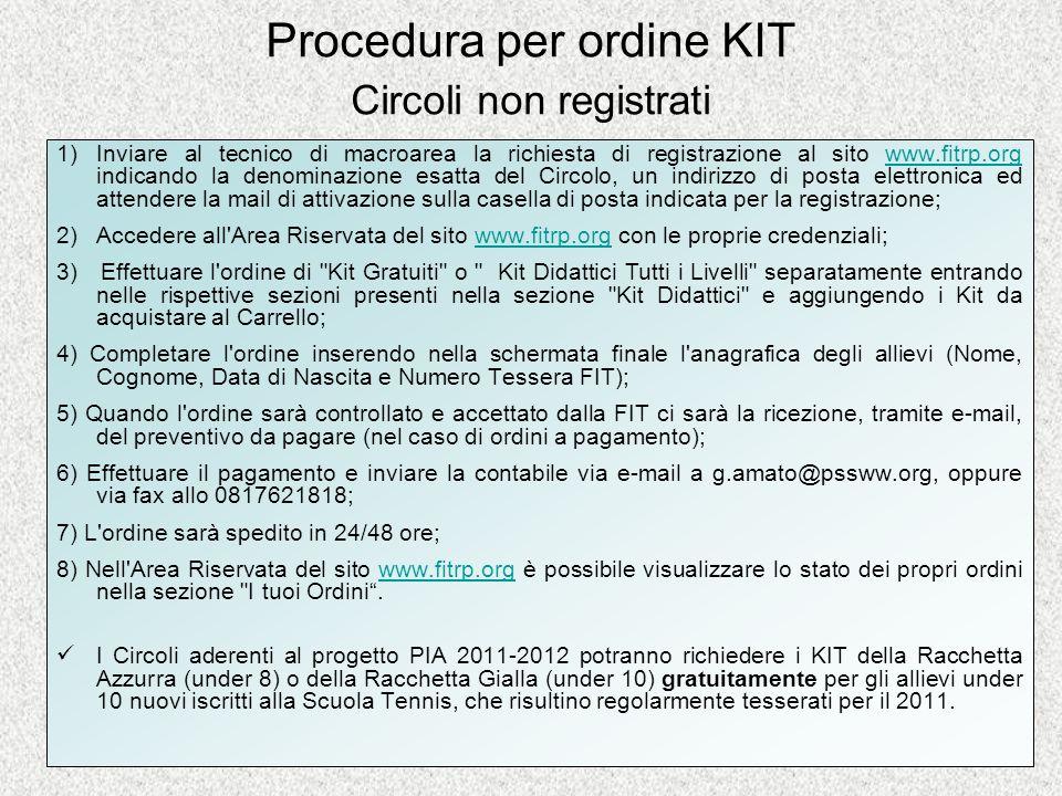 Procedura per ordine KIT Circoli non registrati 1)Inviare al tecnico di macroarea la richiesta di registrazione al sito www.fitrp.org indicando la den