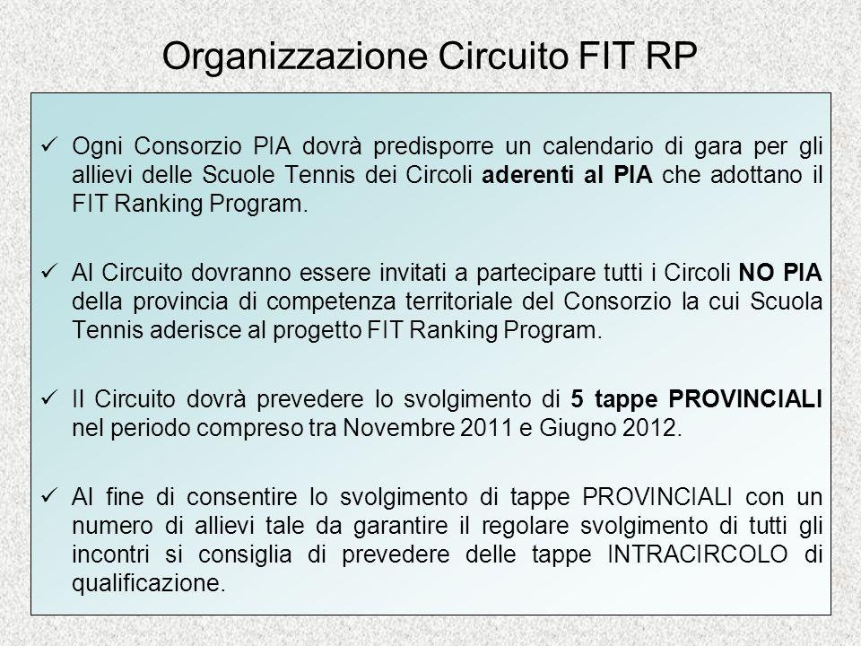 Organizzazione Circuito FIT RP Ogni Consorzio PIA dovrà predisporre un calendario di gara per gli allievi delle Scuole Tennis dei Circoli aderenti al