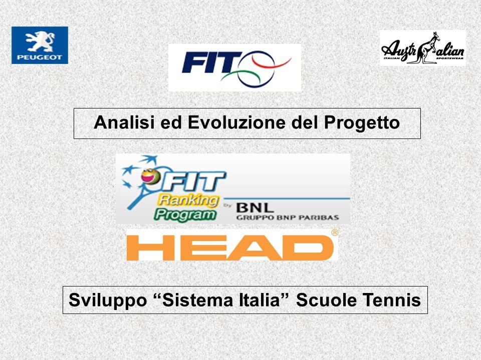 Analisi ed Evoluzione del Progetto Sviluppo Sistema Italia Scuole Tennis