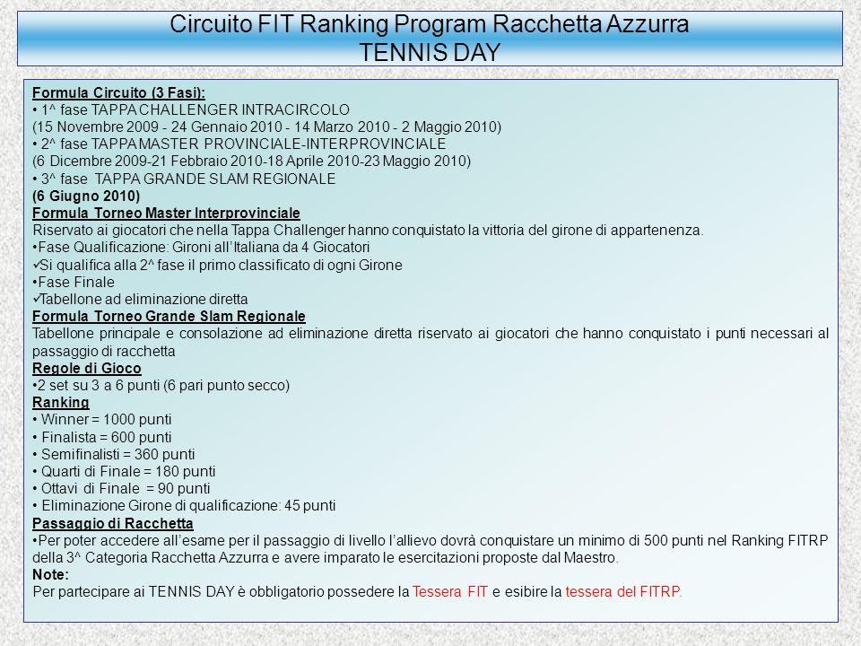 Circuito FIT Ranking Program Racchetta GIALLA TENNIS DAY 2^ Categoria under 10-12 (TAPPA CHALLENGER) Condizioni di Gioco 2^ Categoria under 14-16 (TAPPA CHALLENGER) Condizioni di Gioco massimo cm 64 2^ Categoria under 10-12 (TAPPA MASTER – GRANDE SLAM) 2^ Categoria under 14-16 (TAPPA MASTER – GRANDE SLAM) massimo cm 60 Condizioni di Gioco massimo cm 64