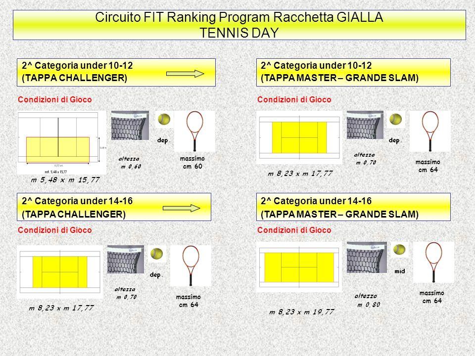 Circuito FITRP Racchetta GIALLA TENNIS DAY Formula Circuito (3 Fasi): 1^ fase TAPPA CHALLENGER INTRACIRCOLO (15 Novembre 2009 - 24 Gennaio 2010 - 14 Marzo 2010 - 2 Maggio 2010) 2^ fase TAPPA MASTER PROVINCIALE-INTERPROVINCIALE (4/5 Dicembre 2009 - 20/21 Febbraio 2010 - 17/18 Aprile 2010 - 22/23 Maggio 2010) 3^ fase TAPPA GRANDE SLAM REGIONALE (5/6 Giugno 2010) Formula Torneo Master Interprovinciale Riservato ai giocatori che nella Tappa Challenger hanno conquistato la vittoria del girone di appartenenza.