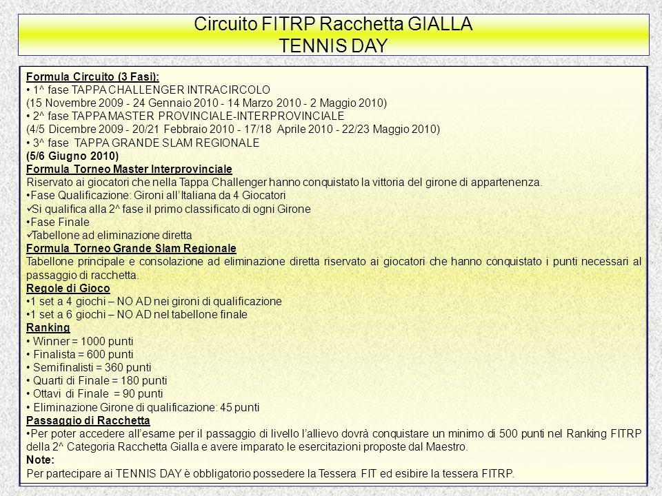 Circuito FITRP Racchetta GIALLA TENNIS DAY Formula Circuito (3 Fasi): 1^ fase TAPPA CHALLENGER INTRACIRCOLO (15 Novembre 2009 - 24 Gennaio 2010 - 14 M