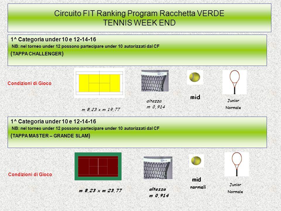 Circuito FIT Ranking Program Racchetta VERDE TENNIS WEEK END Formula Circuito (3 Fasi): 1^ fase TAPPA CHALLENGER INTRACIRCOLO (15 Novembre 2009 - 24 Gennaio 2010 - 14 Marzo 2010 - 2 Maggio 2010) 2^ fase TAPPA MASTER PROVINCIALE-INTERPROVINCIALE (3/5 Dicembre 2009 - 19/21 Febbraio 2010 - 16/18 Aprile 2010 - 21/23 Maggio 2010) 3^ fase TAPPA GRANDE SLAM REGIONALE (4/6 Giugno 2010) Formula Torneo Master Interprovinciale Riservato ai giocatori che nella Tappa Challenger hanno conquistato la vittoria del girone di appartenenza.