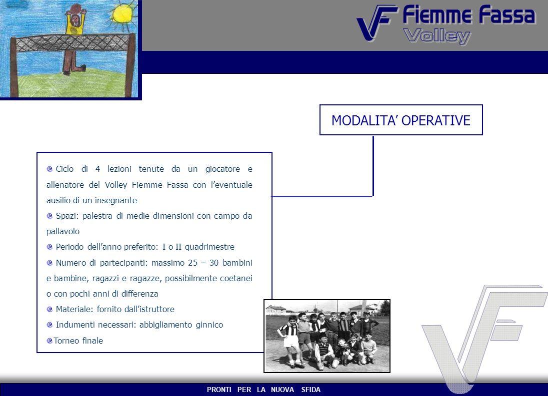 PRONTI PER LA NUOVA SFIDA MODALITA OPERATIVE Ciclo di 4 lezioni tenute da un giocatore e allenatore del Volley Fiemme Fassa con leventuale ausilio di