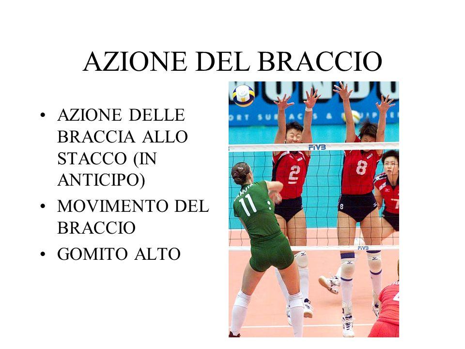 AZIONE DEL BRACCIO AZIONE DELLE BRACCIA ALLO STACCO (IN ANTICIPO) MOVIMENTO DEL BRACCIO GOMITO ALTO