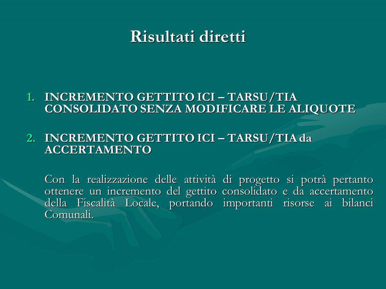 1.INCREMENTO GETTITO ICI – TARSU/TIA CONSOLIDATO SENZA MODIFICARE LE ALIQUOTE 2.INCREMENTO GETTITO ICI – TARSU/TIA da ACCERTAMENTO Con la realizzazion