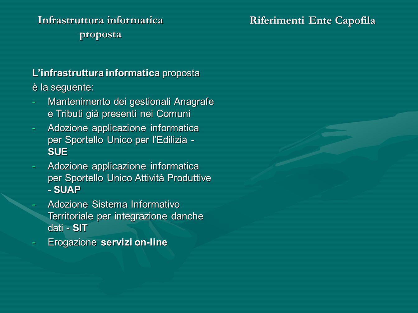 Riferimenti Ente Capofila Infrastruttura informatica proposta Linfrastruttura informatica proposta è la seguente: -Mantenimento dei gestionali Anagraf