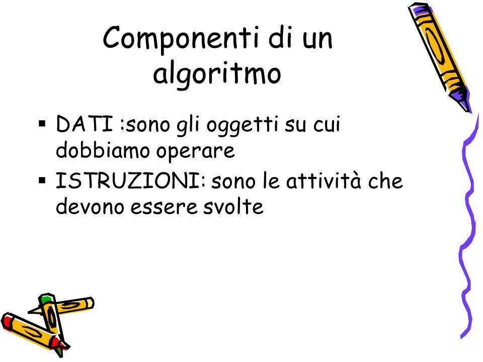 Componenti di un algoritmo DATI :sono gli oggetti su cui dobbiamo operare ISTRUZIONI: sono le attività che devono essere svolte
