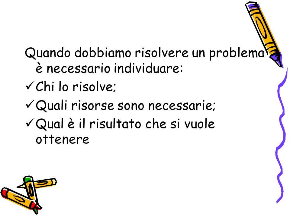Quando dobbiamo risolvere un problema è necessario individuare: Chi lo risolve; Quali risorse sono necessarie; Qual è il risultato che si vuole ottene