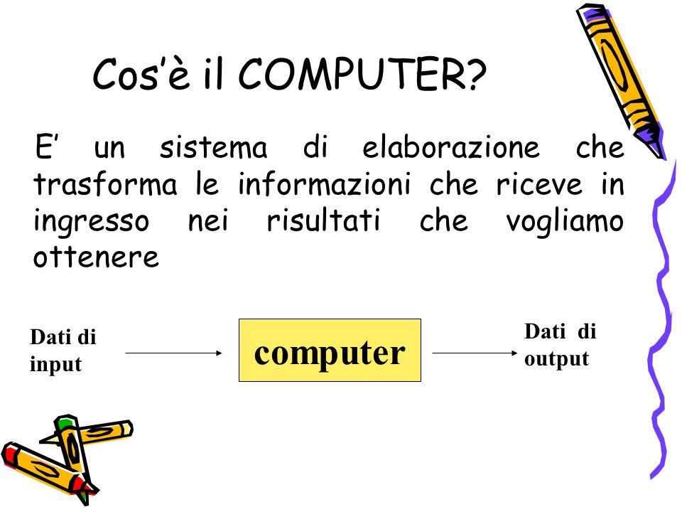 Cosè il COMPUTER? E un sistema di elaborazione che trasforma le informazioni che riceve in ingresso nei risultati che vogliamo ottenere computer Dati