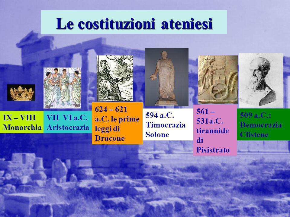 Le costituzioni ateniesi IX – VIII Monarchia VII VI a.C. Aristocrazia 624 – 621 a.C. le prime leggi di Dracone 594 a.C. Timocrazia Solone 561 – 531a.C