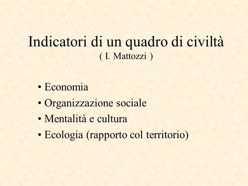 Indicatori di un quadro di civiltà ( I. Mattozzi ) Economia Organizzazione sociale Mentalità e cultura Ecologia (rapporto col territorio)