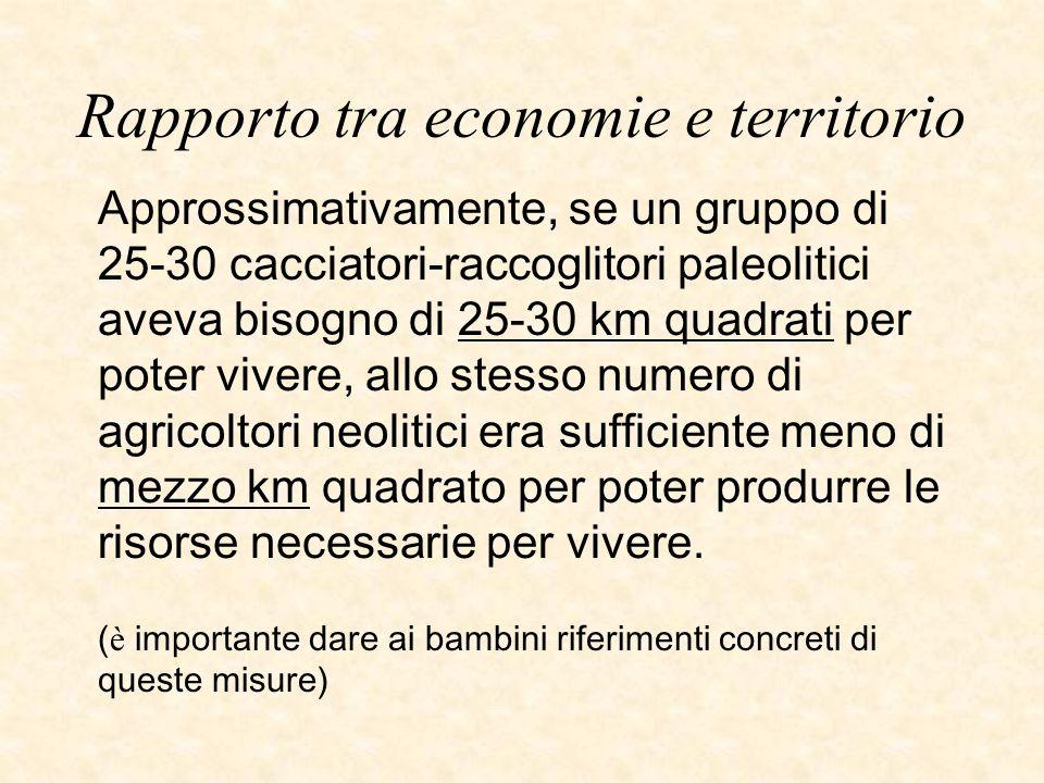 Rapporto tra economie e territorio Approssimativamente, se un gruppo di 25-30 cacciatori-raccoglitori paleolitici aveva bisogno di 25-30 km quadrati p