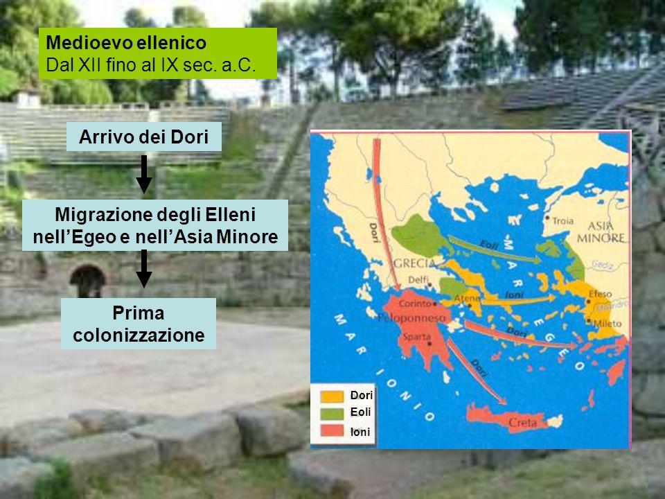 Medioevo ellenico Dal XII fino al IX sec.a.C.