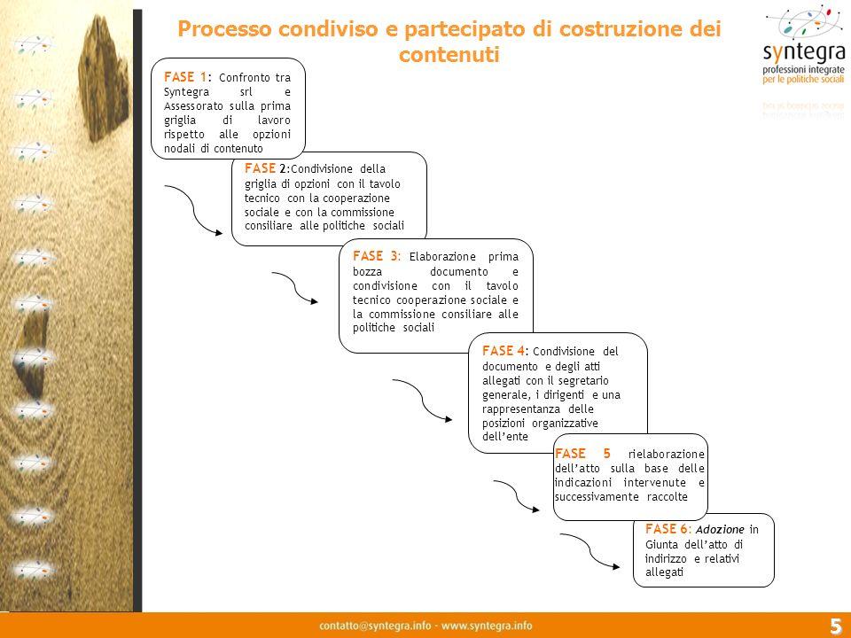 5 Processo condiviso e partecipato di costruzione dei contenuti FASE 2:Condivisione della griglia di opzioni con il tavolo tecnico con la cooperazione
